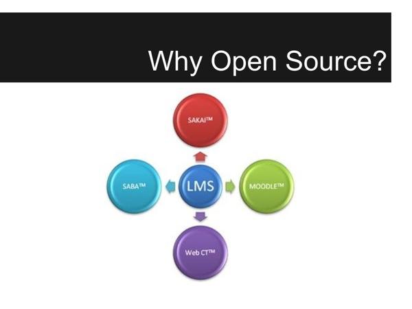 Diagram of LMSes