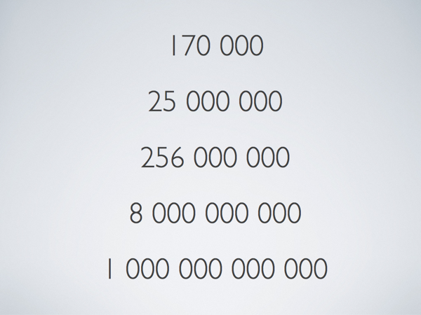 The numbers 170,000; 25,000,000; 256,000,000; 8,000,000,000; and 1,000,000,000,000