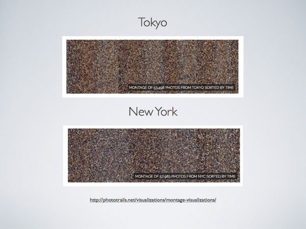 Montage visualizations from Phototrails of Tokyo and New York