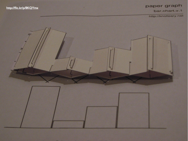 A folded paper model of a bar chart