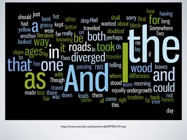 A word cloud of Frost's poem